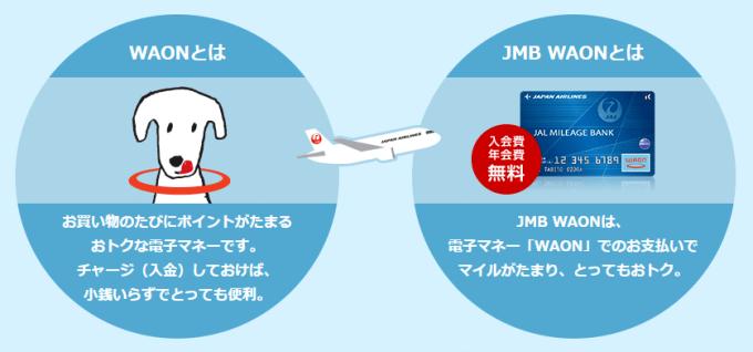 JMB WAONはWAON機能がついたJMBカード