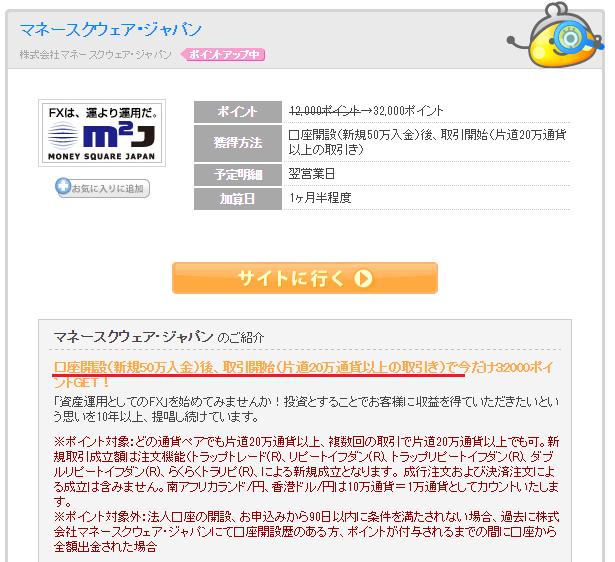 ちょびリッチのマネースクウェア・ジャパンの広告ページ