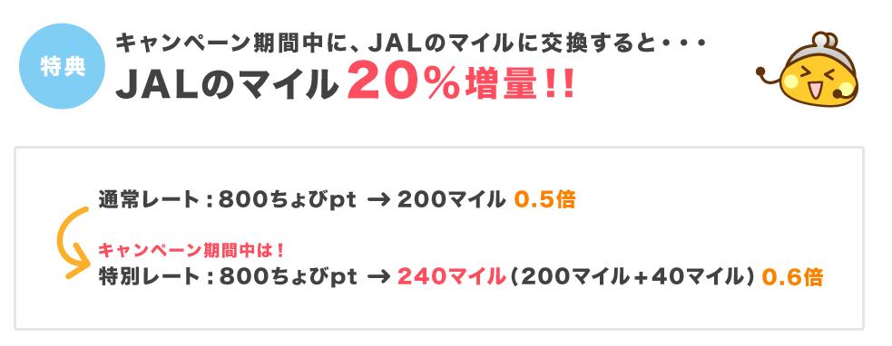 JALマイル交換が20%増量