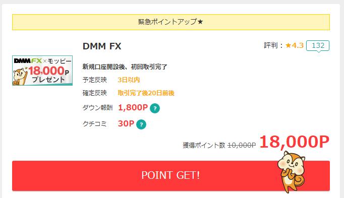 DMM FX 18,000P継続中