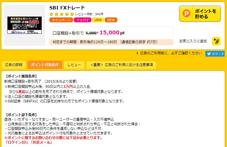 SBI FXトレードのページ