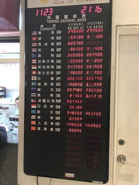 桃園空港の両替レート