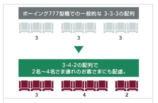 JAL 3-4-2座席配列