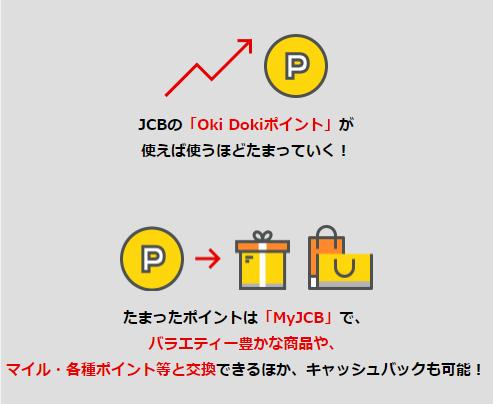 JCB「Oki Dokiポイント」が貯まる
