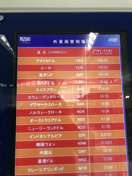 羽田空港のみずほ銀行