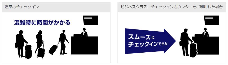 JALカードのビジネスクラスチェックイン