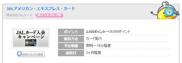 ちょびリッチJALアメックス発行で26,000P