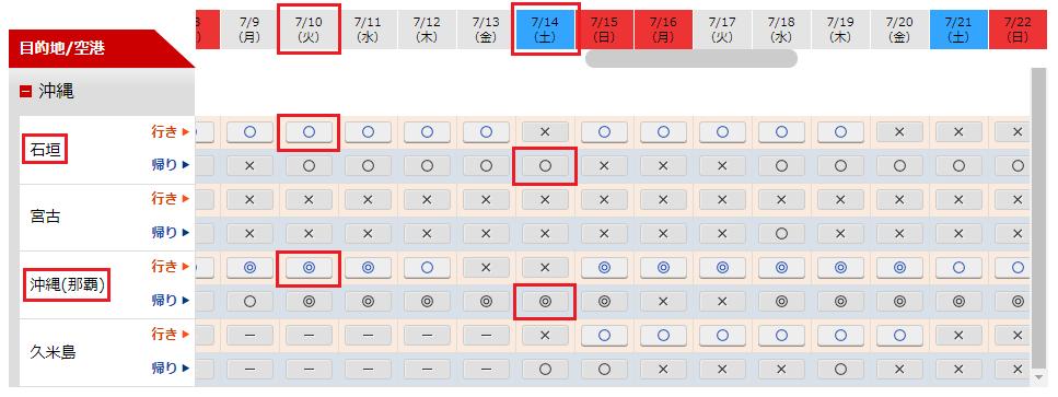 沖縄方面の特典航空券空席状況
