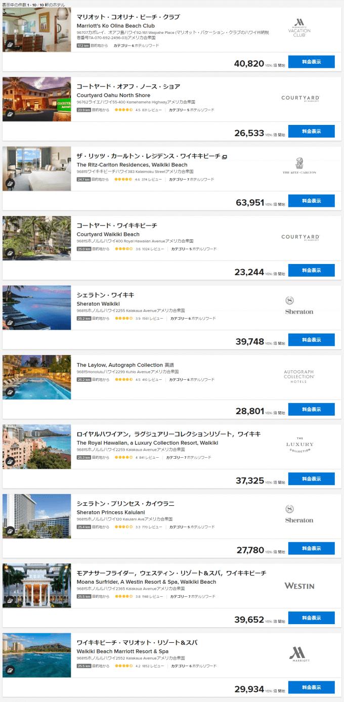 オアフ島にあるSPGマリオットホテルのリスト