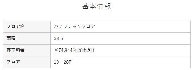 プリンス東京パノラミックツイン基本情報