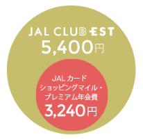 JAL CLUB EST年会費はショッピングマイルプレミアム込み