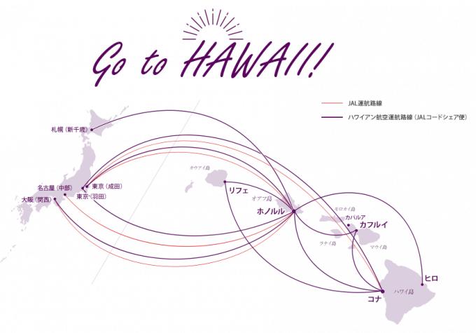 ハワイアン航空の路線図