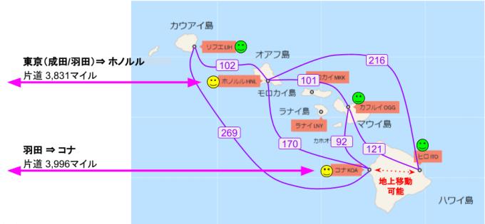 ハワイアン航空で離島ホッピングする旅程の図