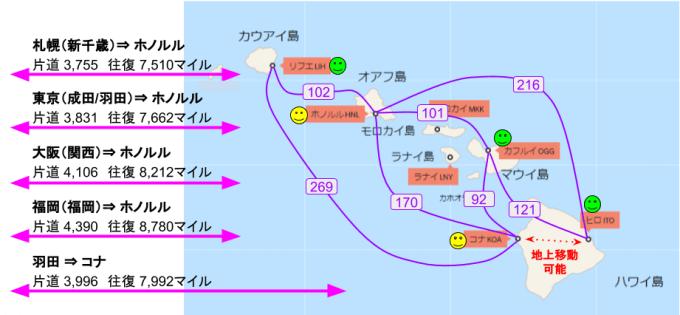 ハワイアン航空のハワイ路線図