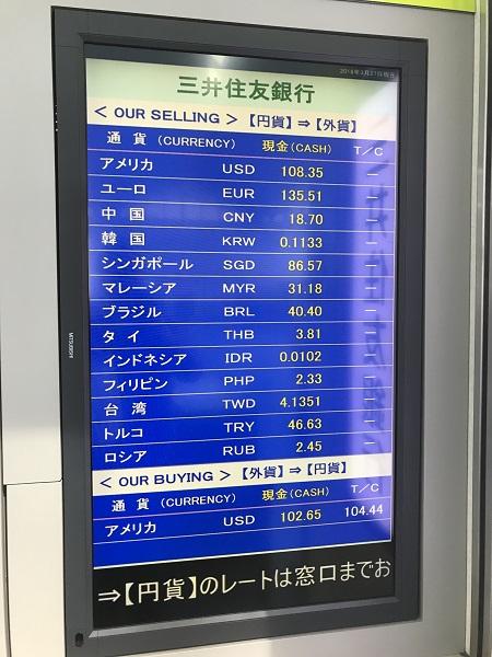 外貨両替ドルユーロと空港のレート比較