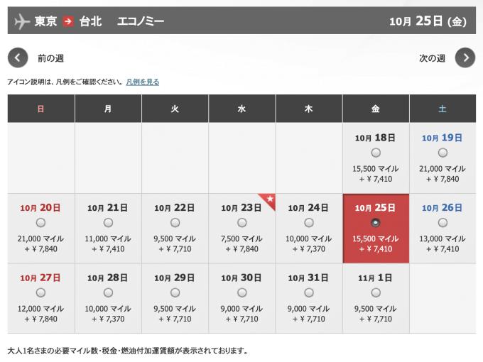 JAL国際線特典航空券PLUSの検索結果画面