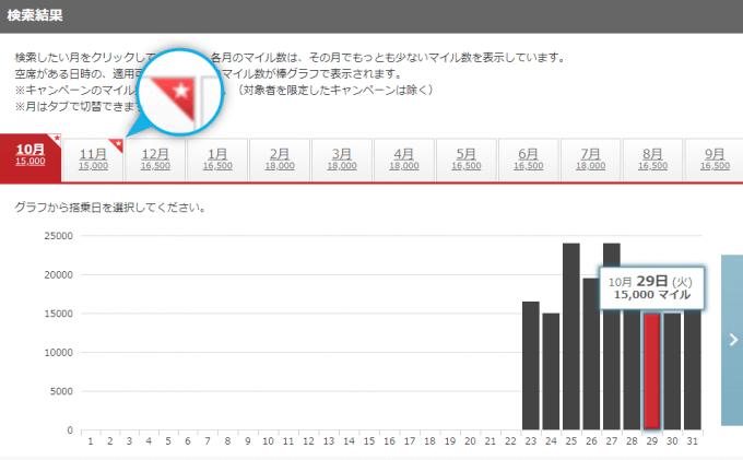空席照会カレンダーの検索結果の画面