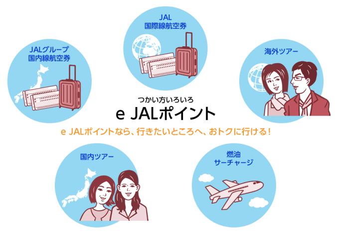 e JALポイントは航空券がツアー購入に使える