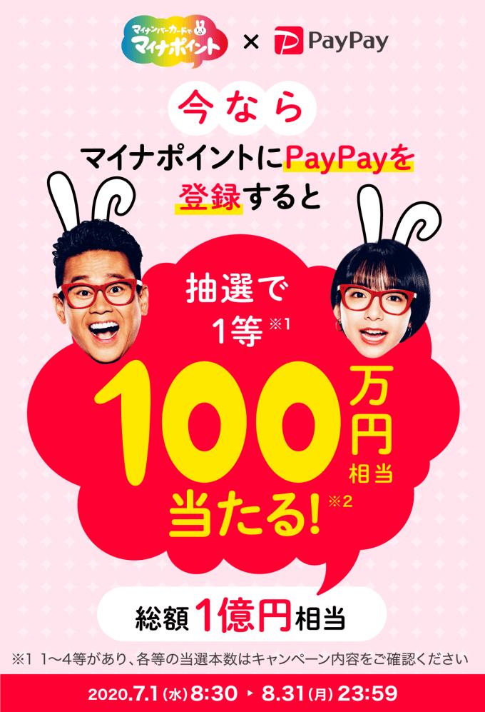 PayPayのマイナポイント独自キャンペーン