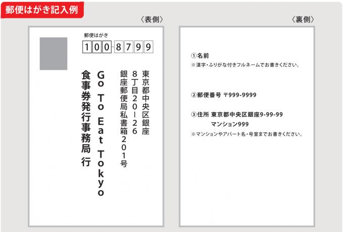 GoToEat東京アナログ食事券の申込ハガキ記入例